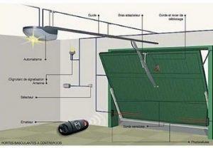 normes de portes de garage